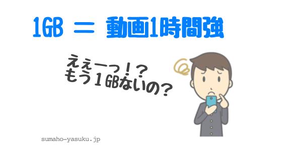 1GB=動画1時間強!?