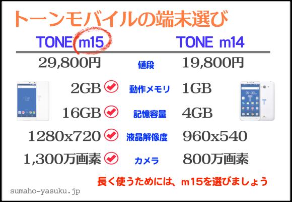 トーンモバイルの端末選び、長く使うためにはm15を選びましょう。動作メモリ2GB、記憶容量16GB、液晶解像度1280x720、カメラ1,300万画素です。