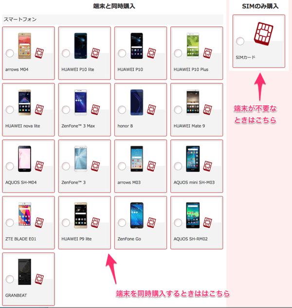 端末を同時購入するときは端末を選びます。端末が不要なときは「SIMカード」を選びます。